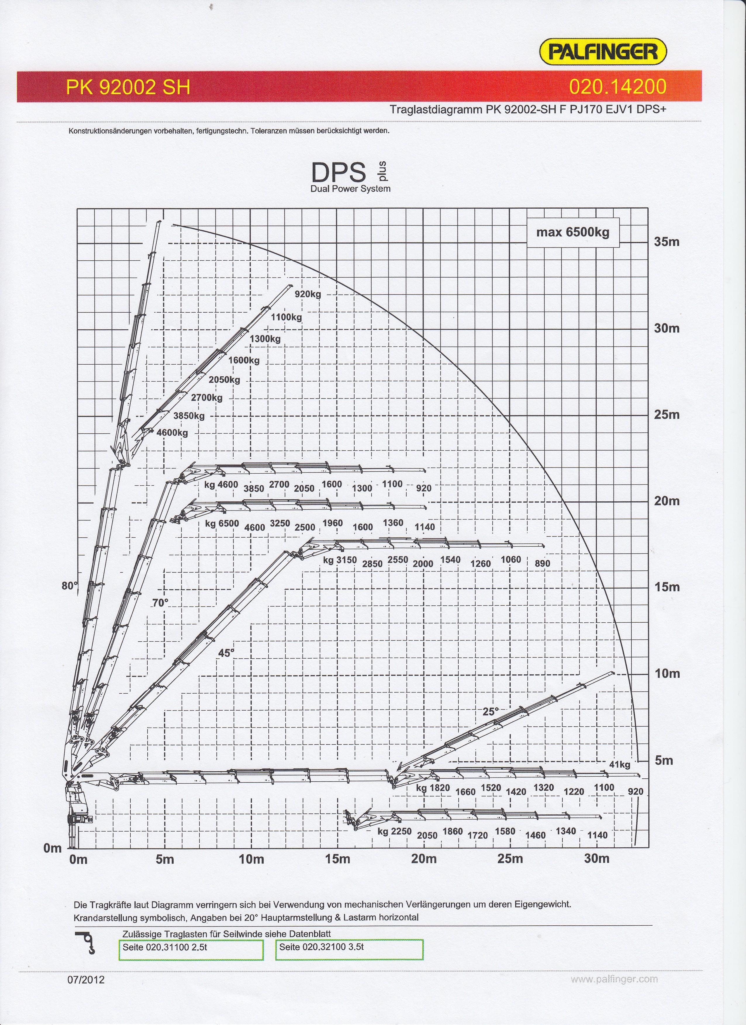 Ausgezeichnet Ford Wischer Motor Schaltplan Fotos - Die Besten ...
